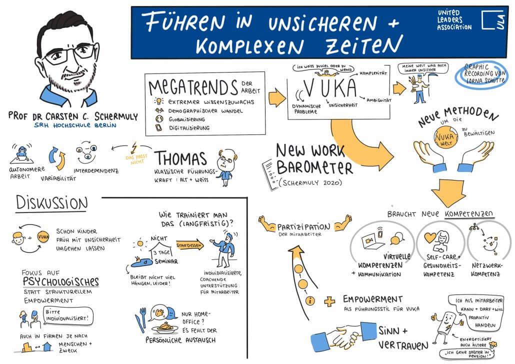 ULA Führungskräfte-Dialog mit Prof. Schermuly: Führen in unsicheren und komplexen Zeiten - Graphic Recording