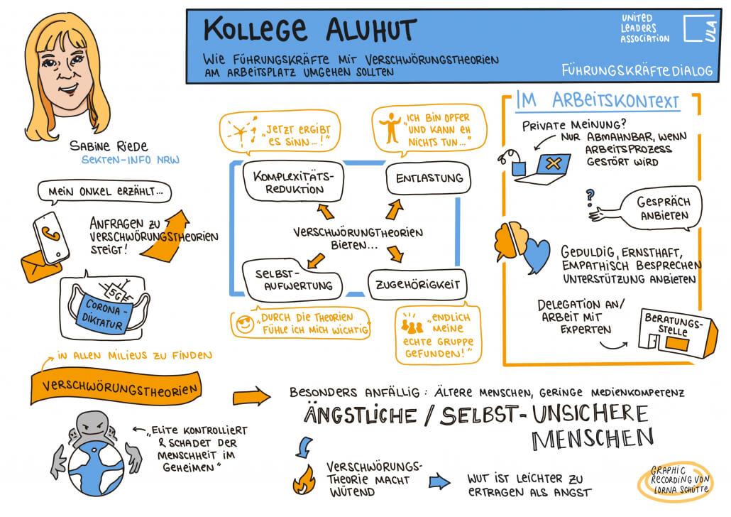 ULA Führungskräfte-Dialog: Kollege Aluhut - Graphic Recording
